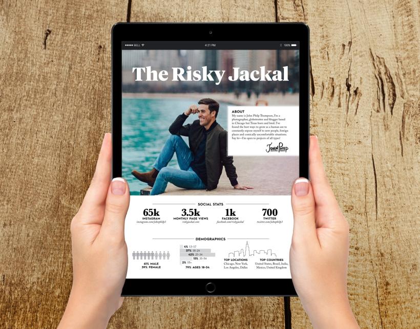 blog_RiskyJackal_mediakit